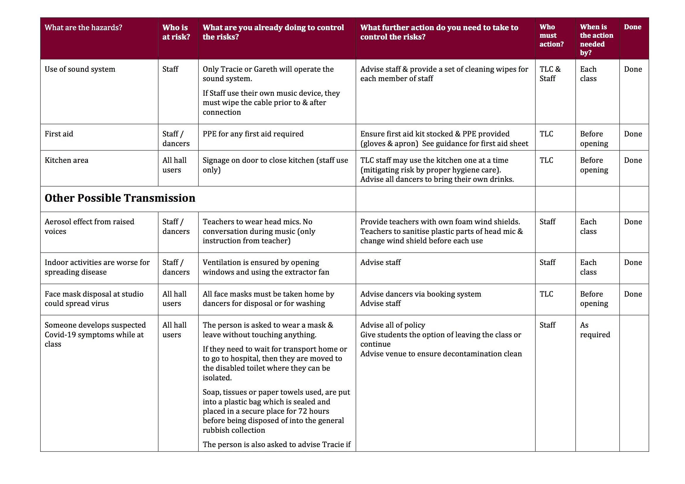 Covid-19 Risk Assessment for TLC 3