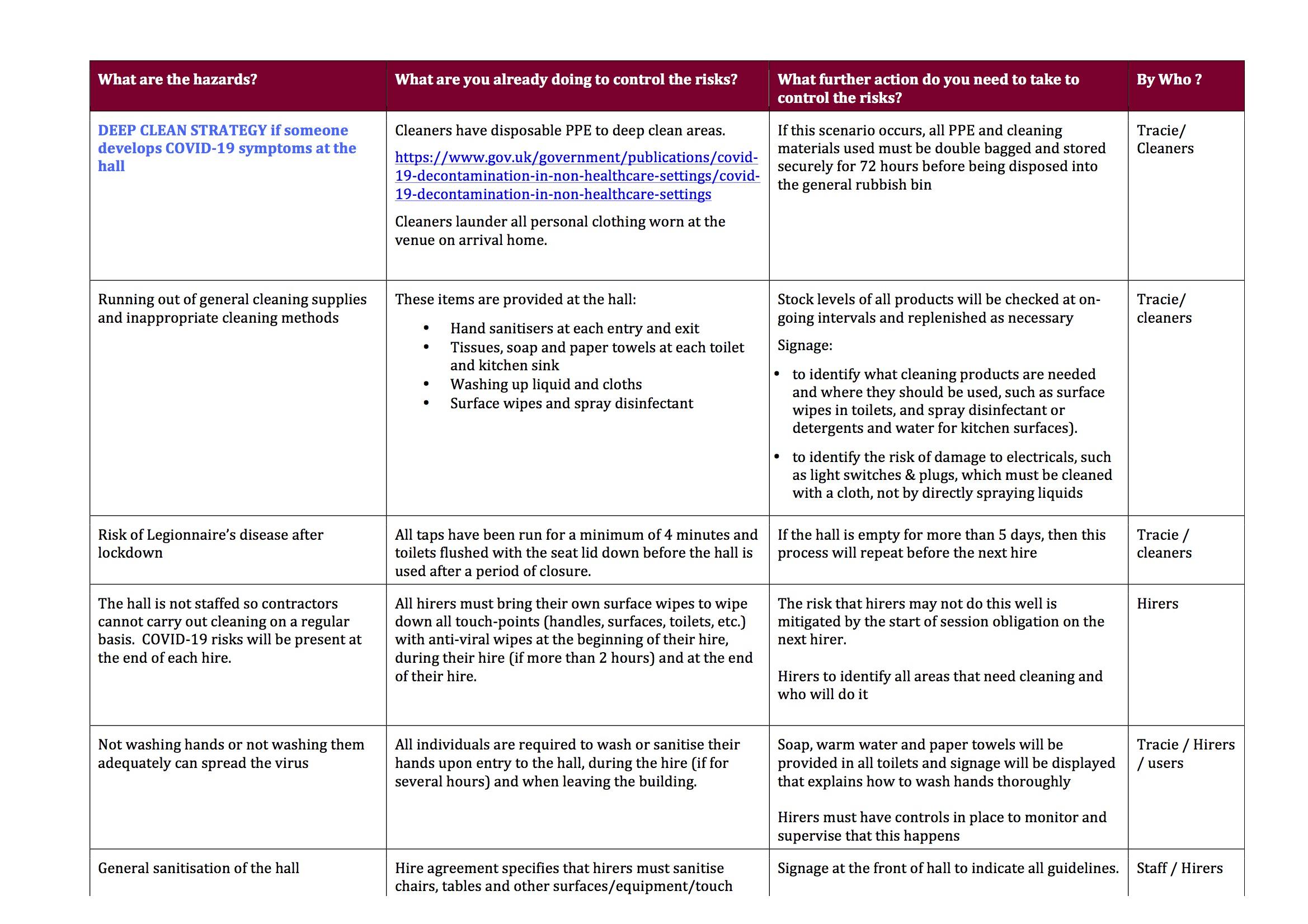 Covid-19 Risk Assessment for TLC 5