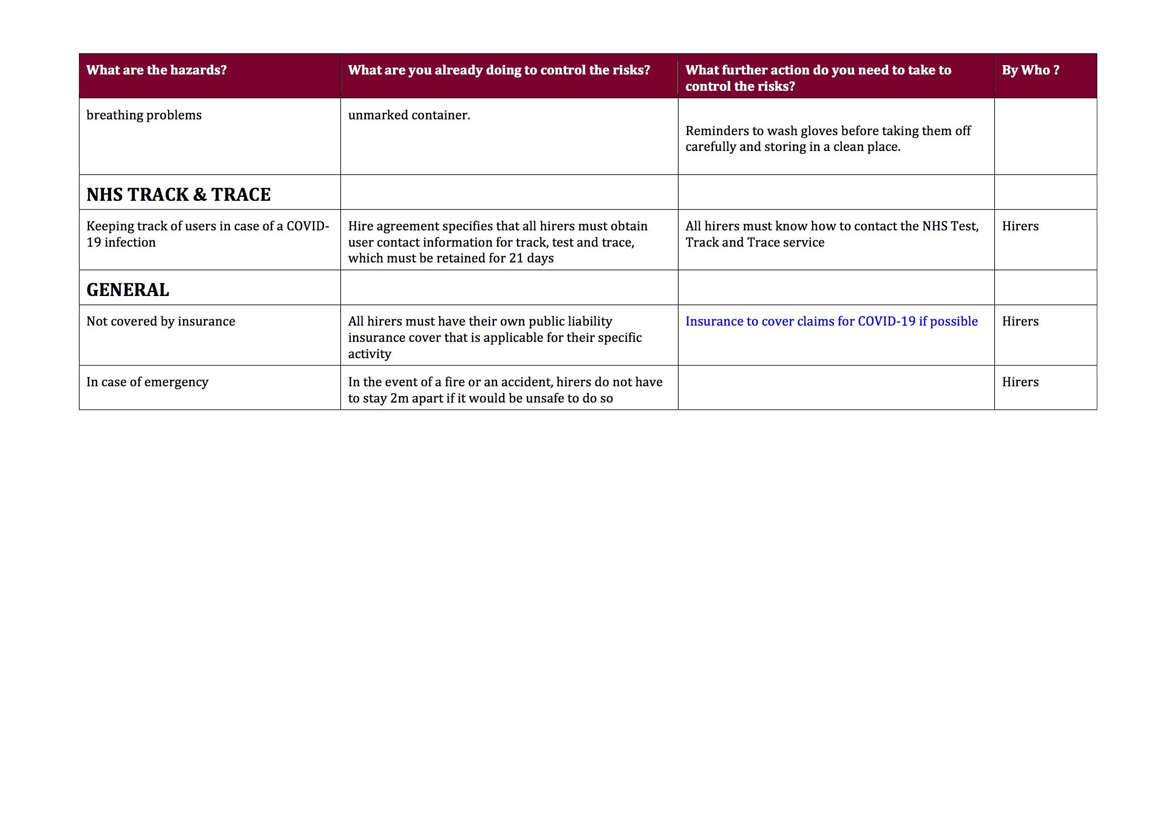 Covid-19 Risk Assessment for TLC 7