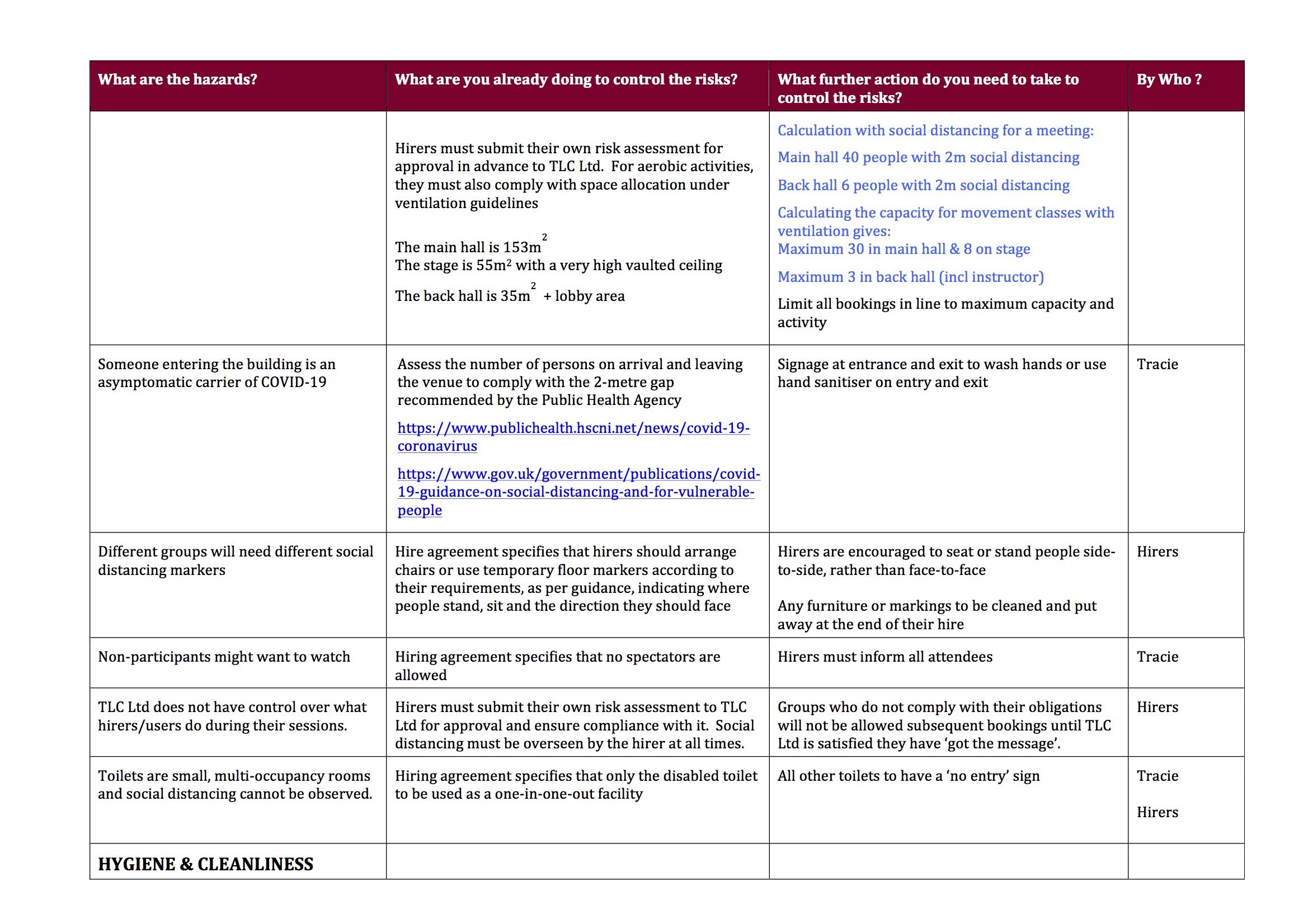 Covid-19 Risk Assessment for TLC 4